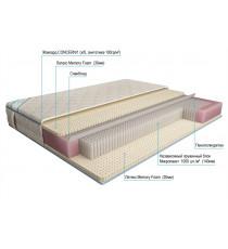 Матрас 110х195 микропакет латекс memory foam