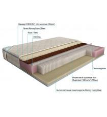 Матрас 110х190 микропакет медиум мемори