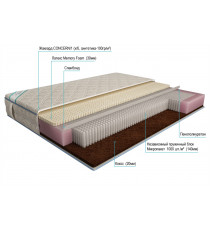 Матрас 110х190 микропакет комби латекс memory foam