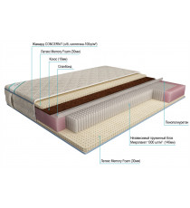 Матрас 110х190 микропакет престиж латекс memory foam